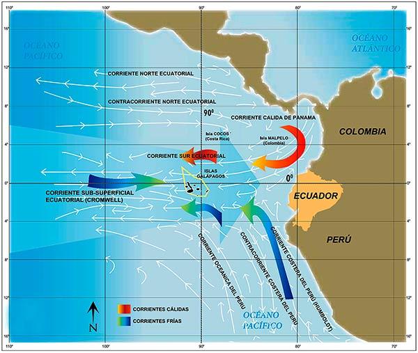 corrientes del mar peruano