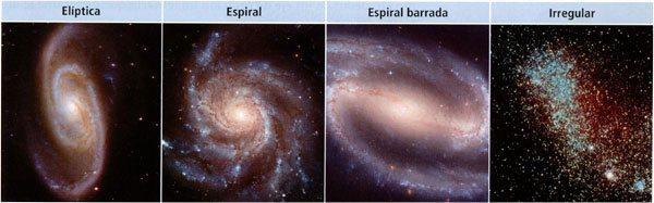 galaxias tipos