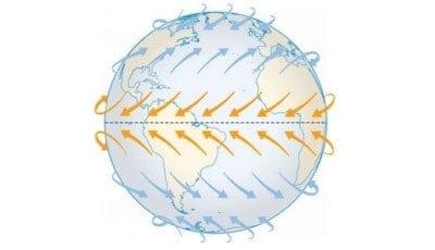 Vientos en el planeta Tierra